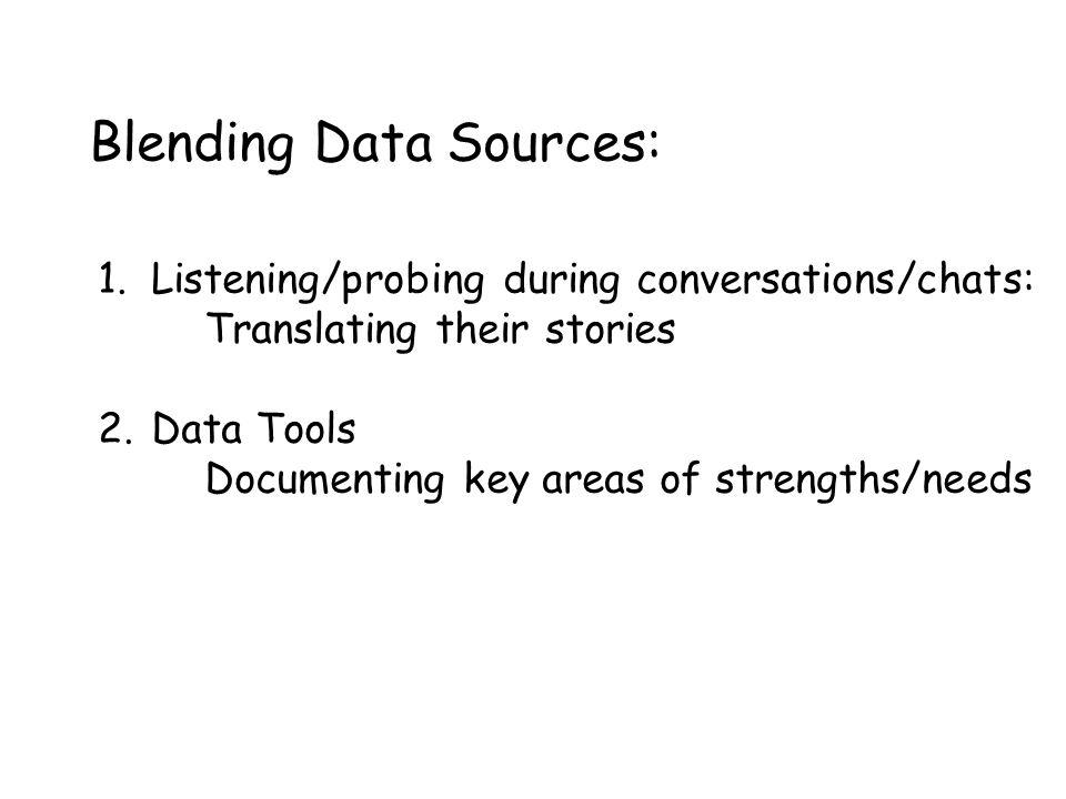 Blending Data Sources: