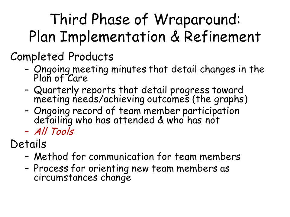 Third Phase of Wraparound: Plan Implementation & Refinement