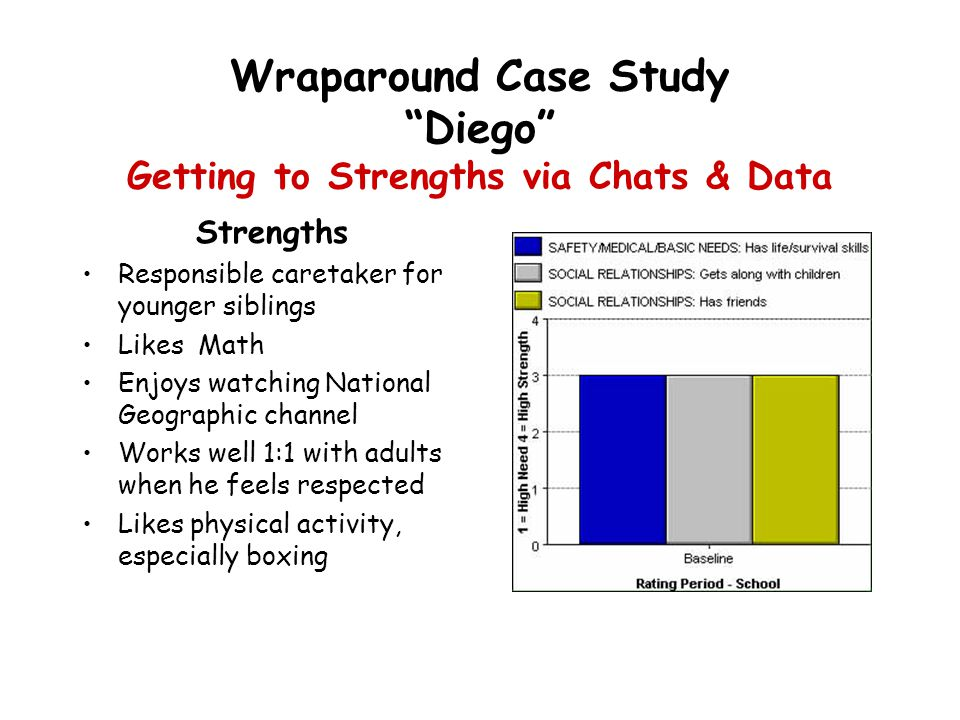 Wraparound Case Study Diego Getting to Strengths via Chats & Data