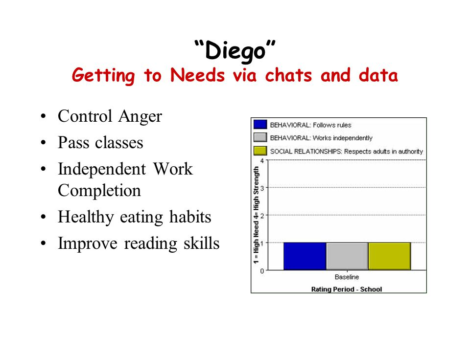 Diego Getting to Needs via chats and data