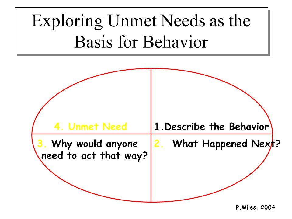 Exploring Unmet Needs as the Basis for Behavior