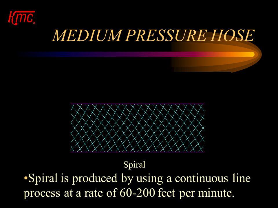 MEDIUM PRESSURE HOSE Spiral.