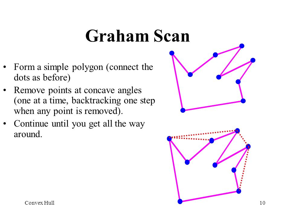 Graham Scan Form a simple polygon (connect the dots as before)