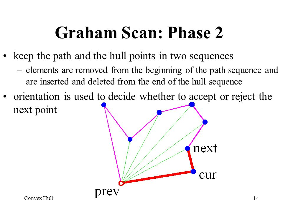 Graham Scan: Phase 2 keep the path and the hull points in two sequences.
