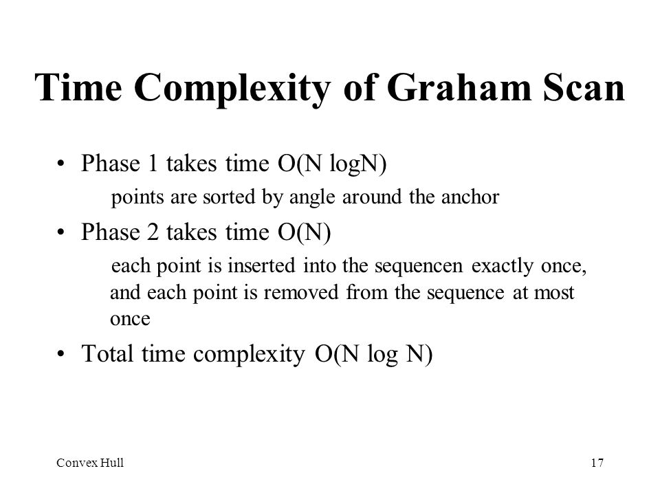 Time Complexity of Graham Scan