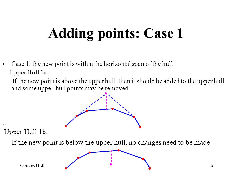 Adding points: Case 1 Upper Hull 1b: