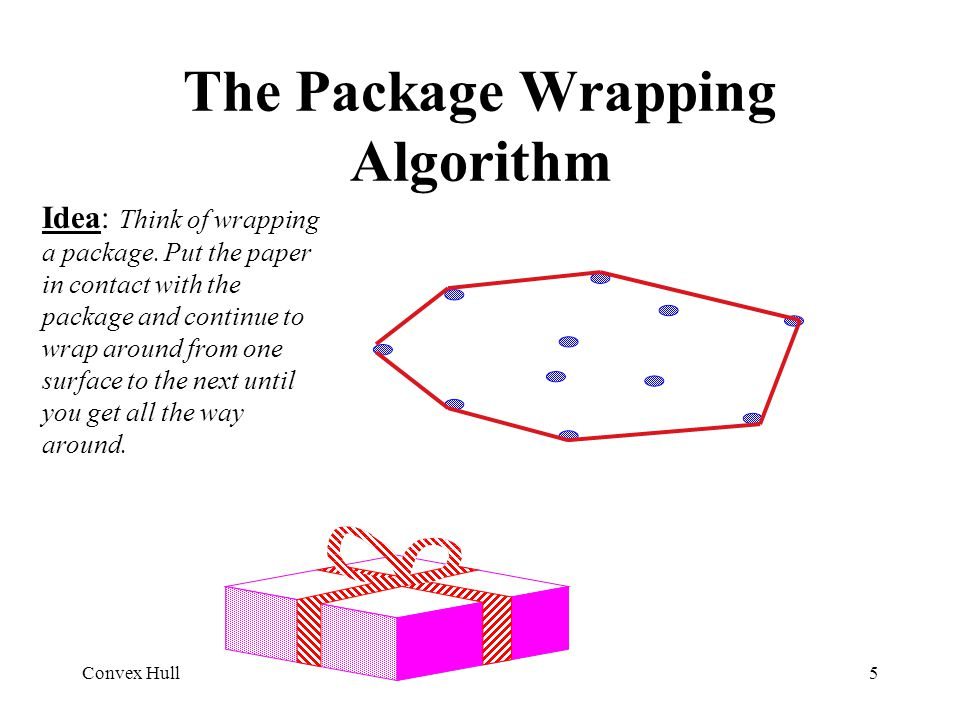 The Package Wrapping Algorithm