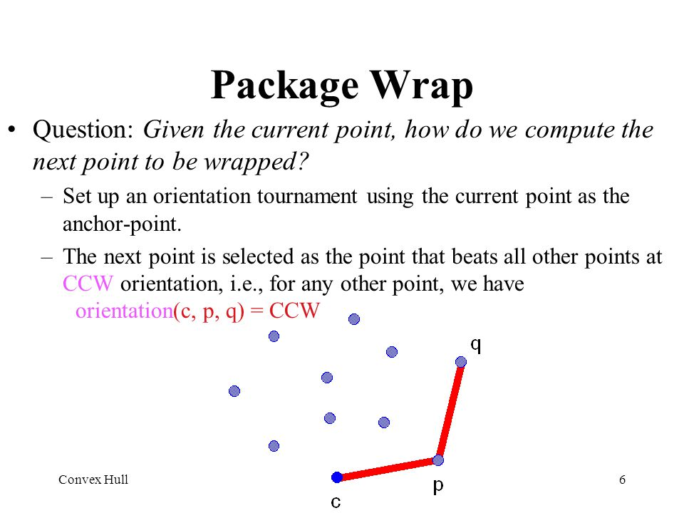 Package Wrap Question: Given the current point, how do we compute the next point to be wrapped