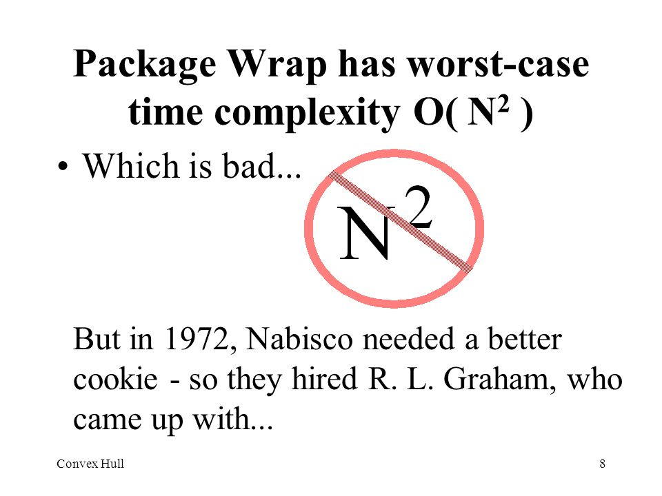 Package Wrap has worst-case time complexity O( N2 )