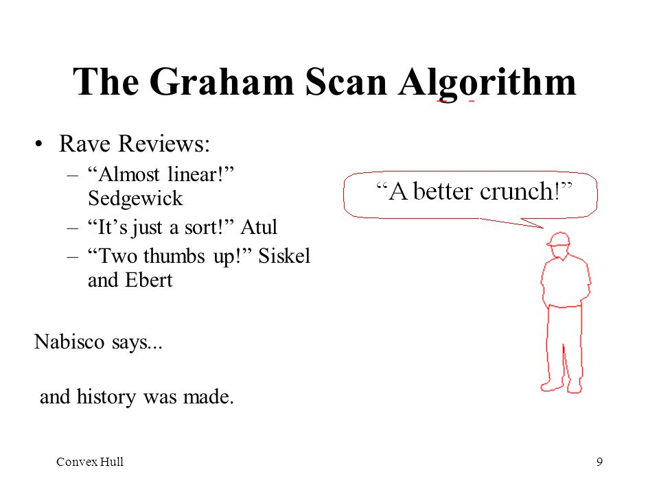 The Graham Scan Algorithm