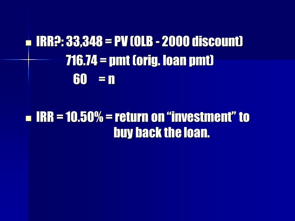IRR : 33,348 = PV (OLB - 2000 discount)