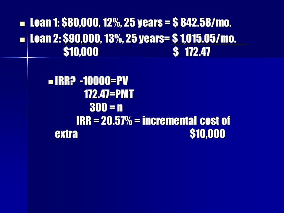 Loan 1: $80,000, 12%, 25 years = $ 842.58/mo. Loan 2: $90,000, 13%, 25 years= $ 1,015.05/mo. $10,000 $ 172.47.