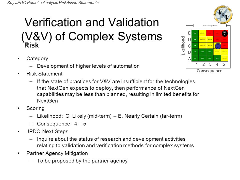 Verification and Validation (V&V) of Complex Systems