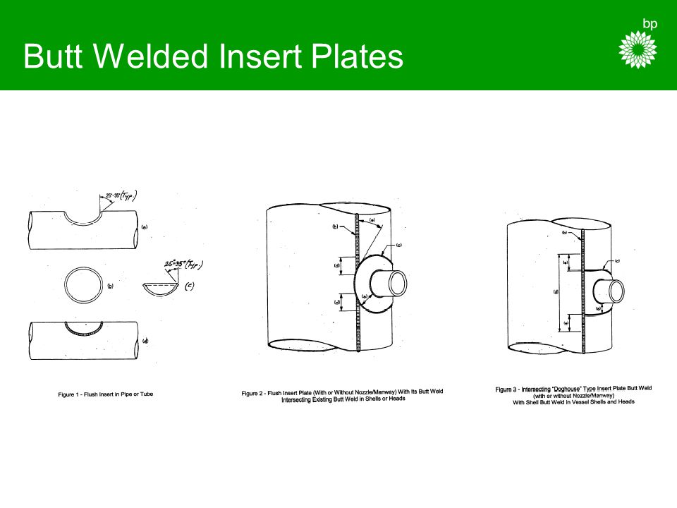Butt Welded Insert Plates