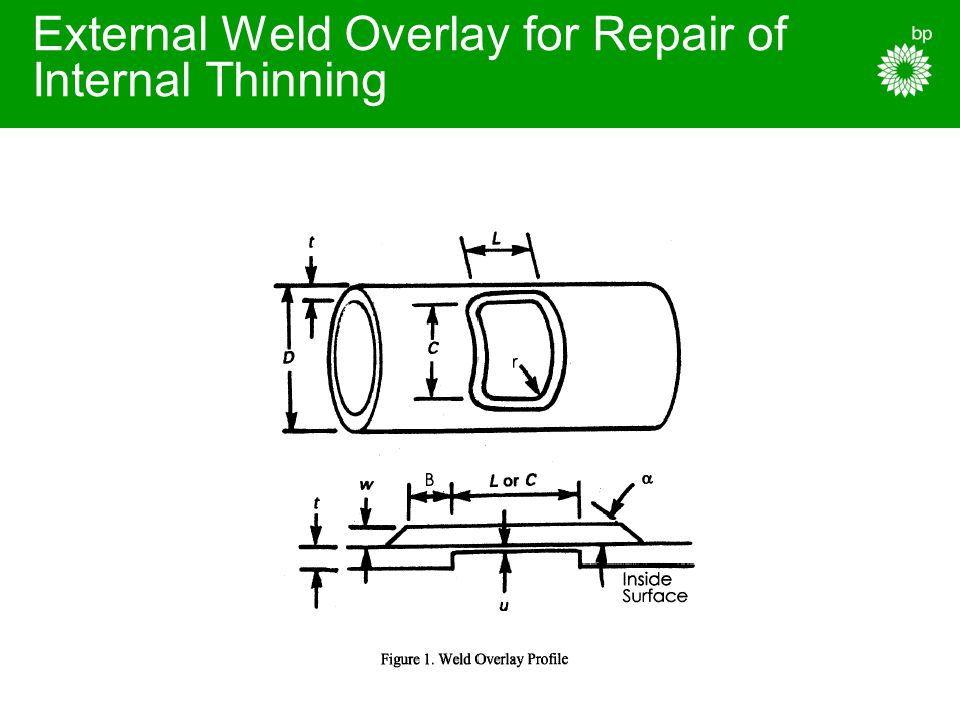 External Weld Overlay for Repair of Internal Thinning