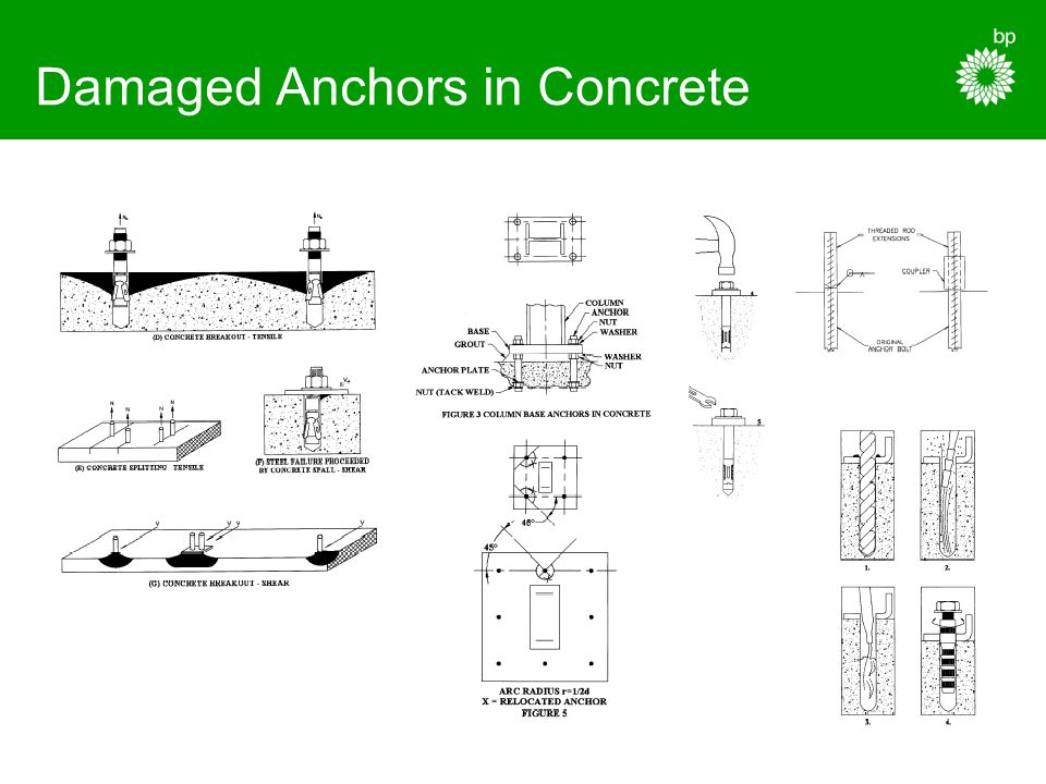 Damaged Anchors in Concrete