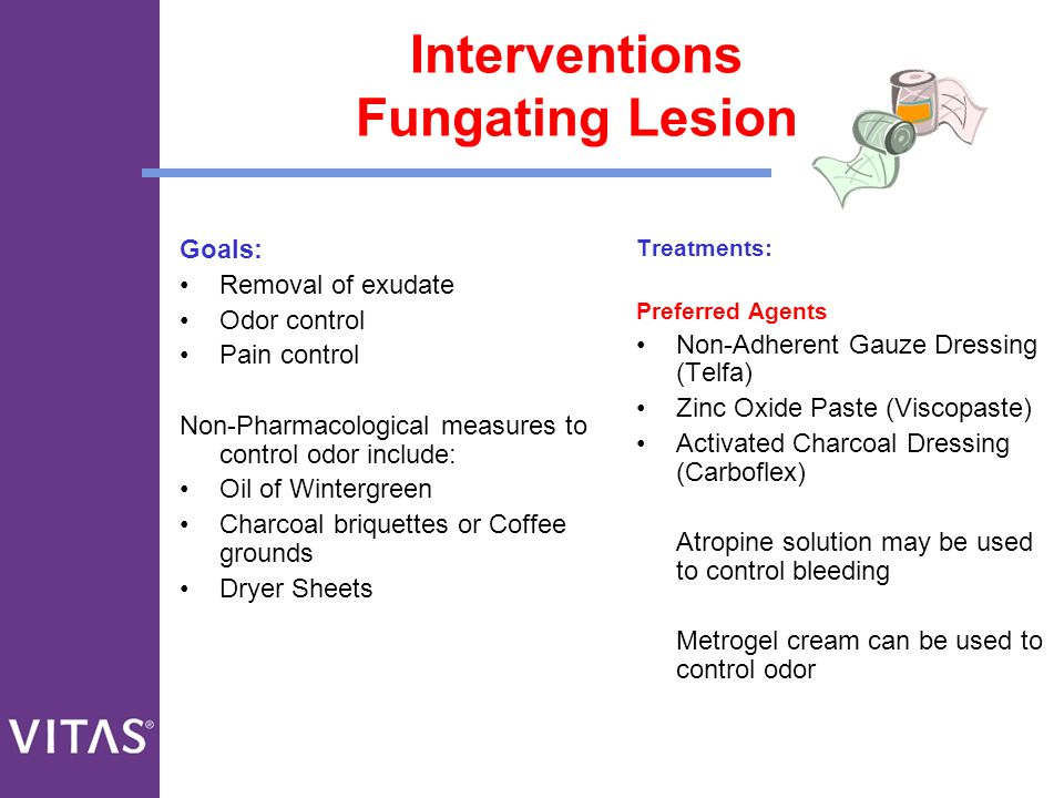 Interventions Fungating Lesion