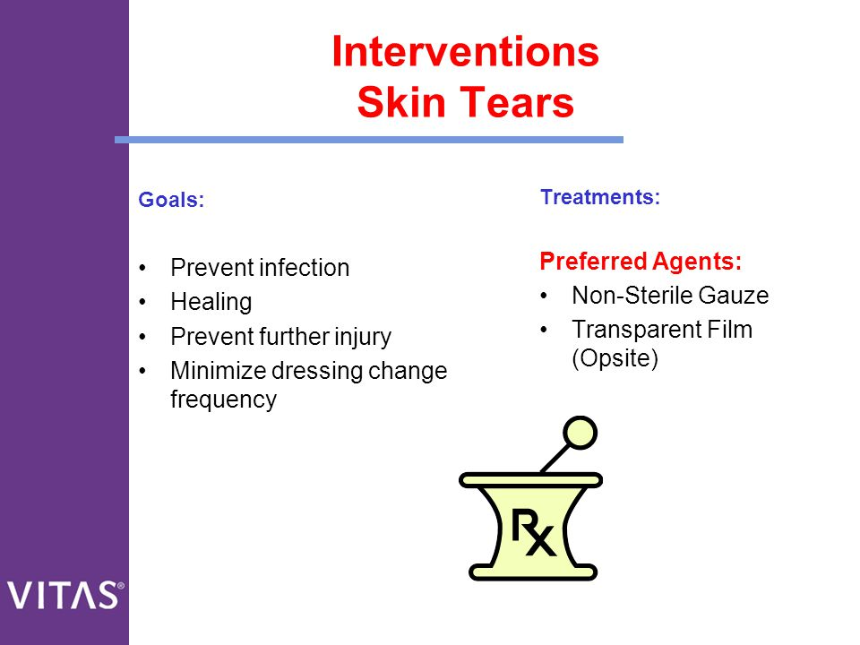 Interventions Skin Tears