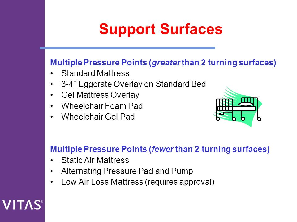 Support Surfaces Multiple Pressure Points (greater than 2 turning surfaces) Standard Mattress. 3-4 Eggcrate Overlay on Standard Bed.