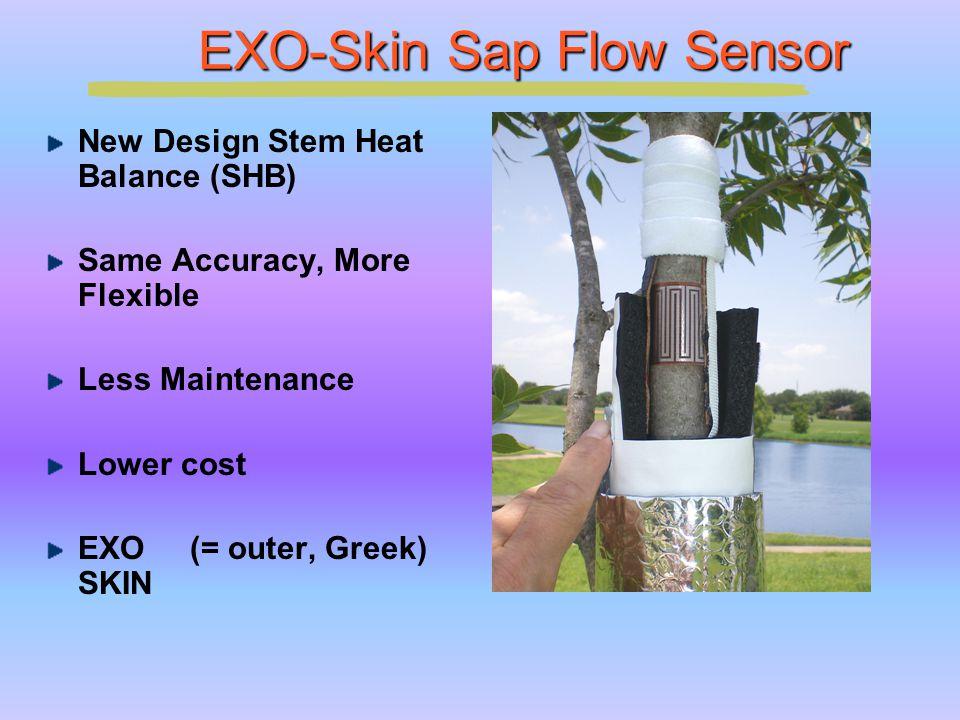 EXO-Skin Sap Flow Sensor