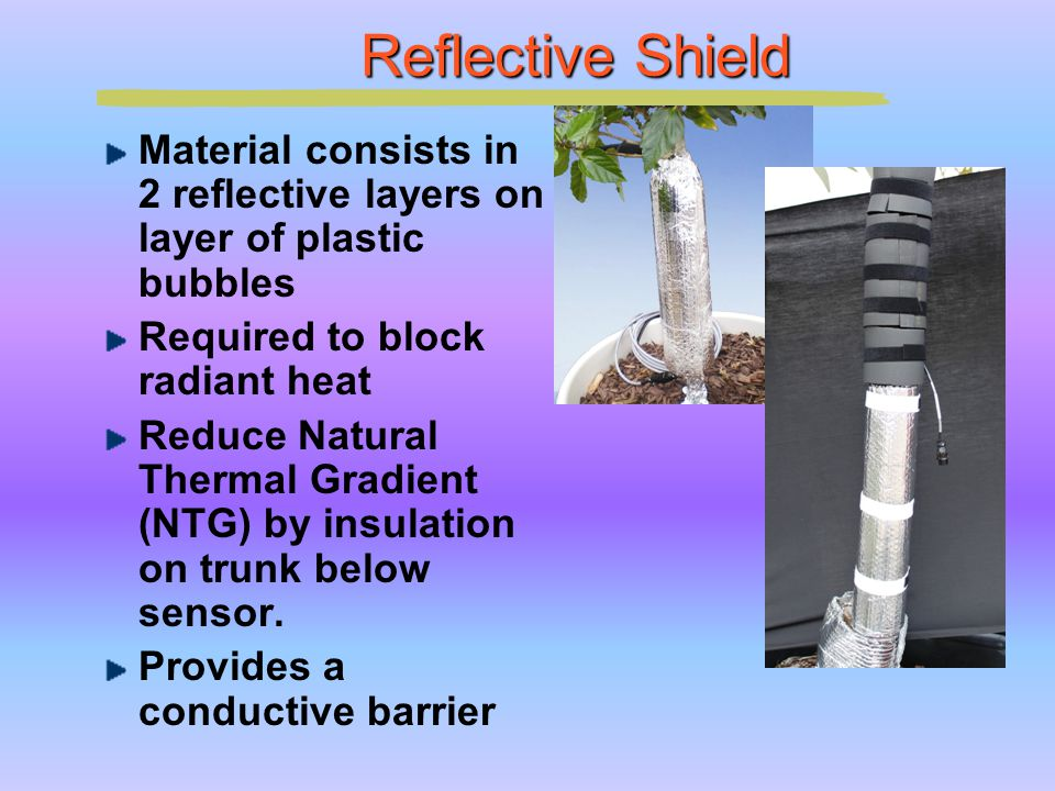 Reflective Shield Material consists in 2 reflective layers on layer of plastic bubbles. Required to block radiant heat.