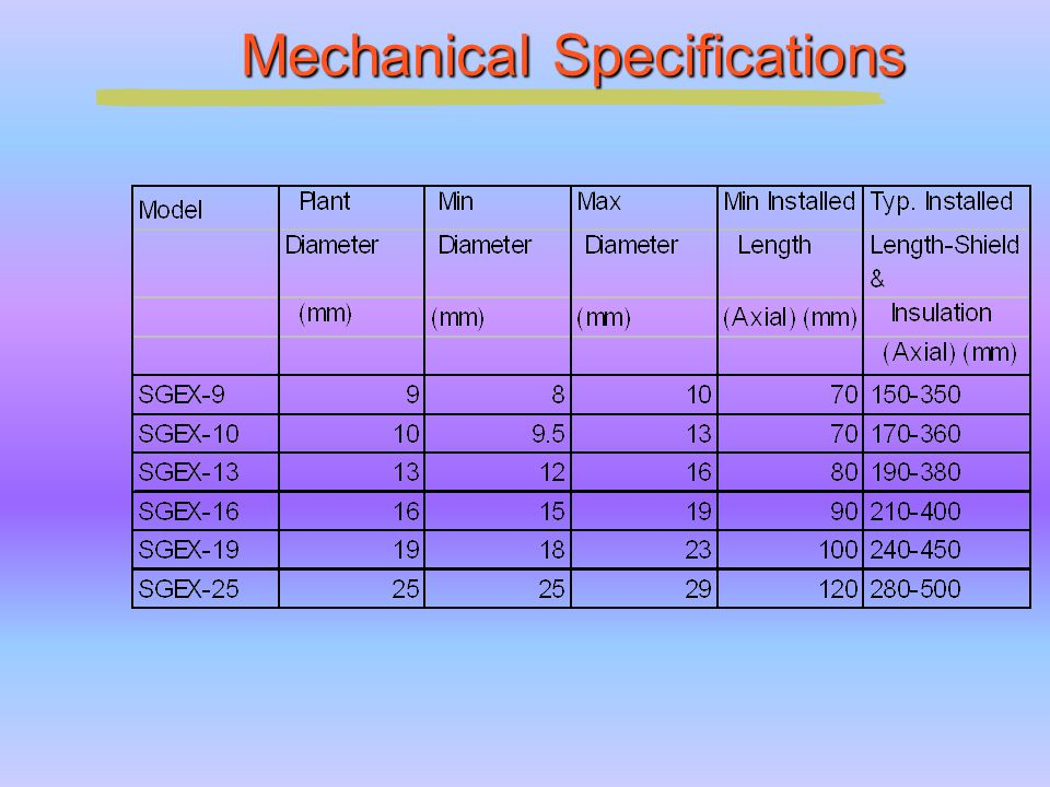 Mechanical Specifications
