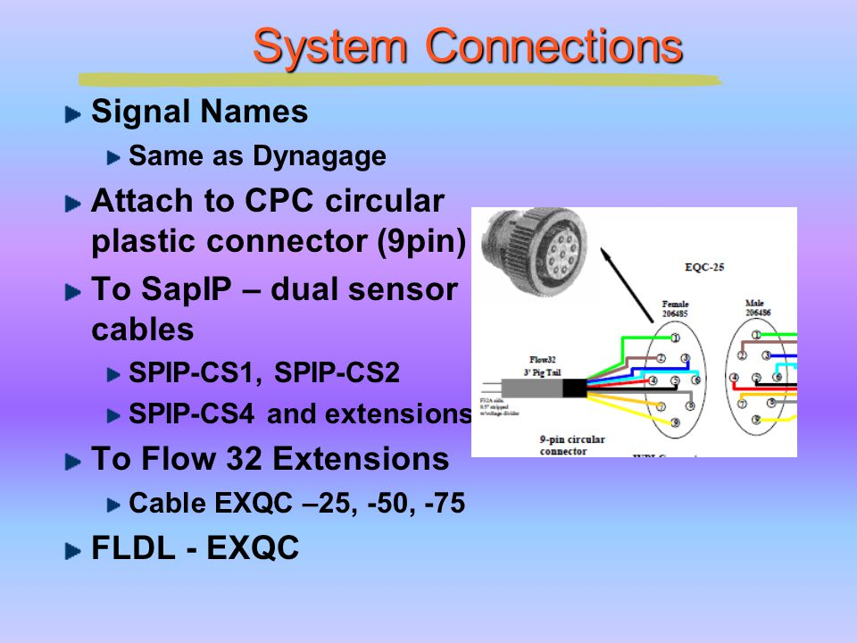 System Connections Signal Names