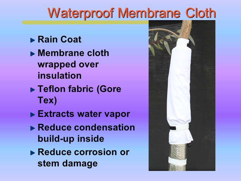 Waterproof Membrane Cloth