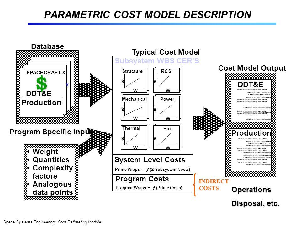PARAMETRIC COST MODEL DESCRIPTION