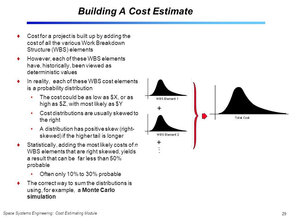 Building A Cost Estimate