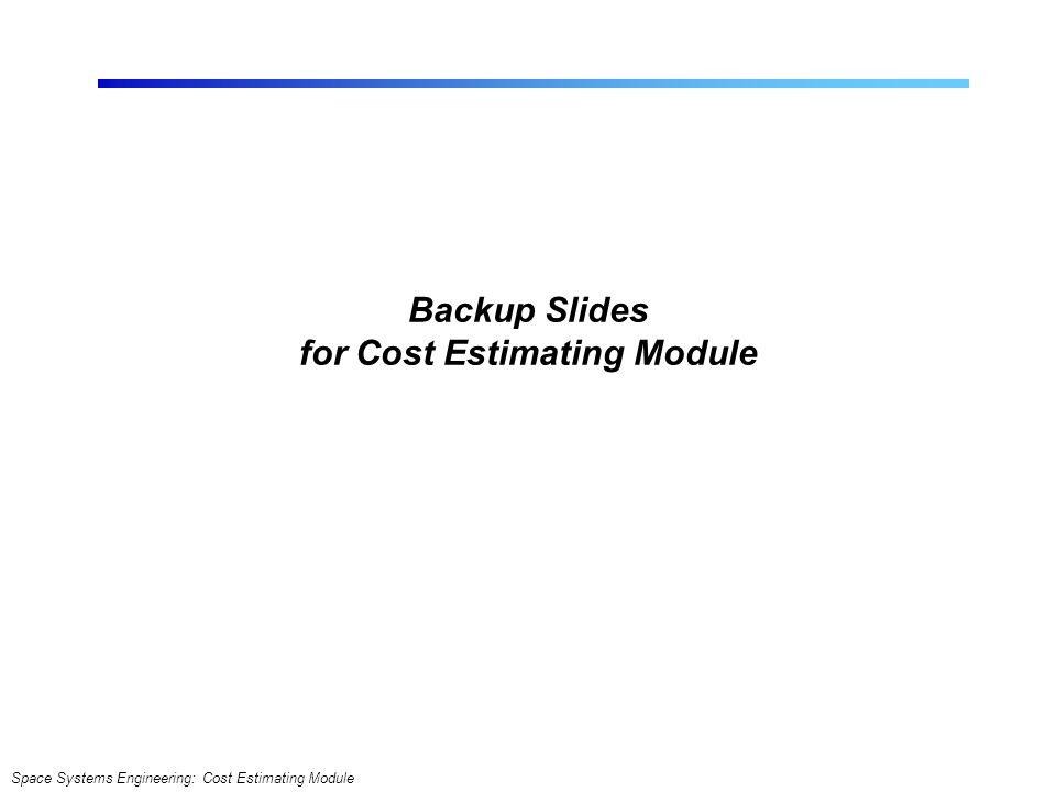 Backup Slides for Cost Estimating Module
