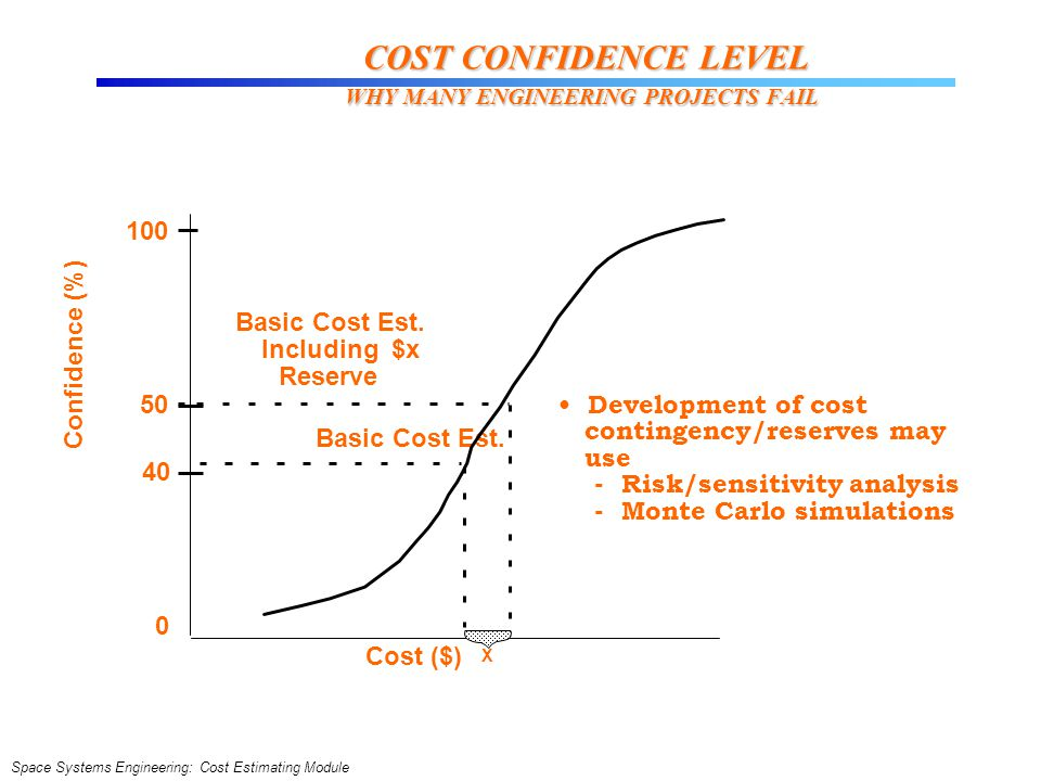 COST CONFIDENCE LEVEL WHY MANY ENGINEERING PROJECTS FAIL