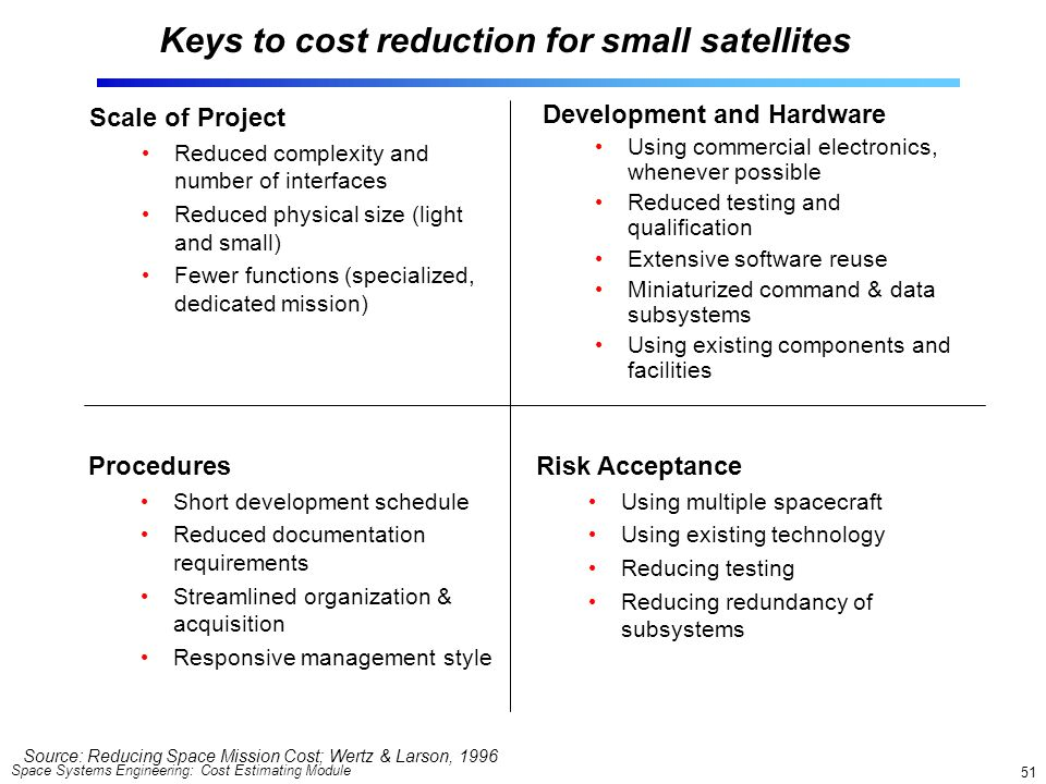 Keys to cost reduction for small satellites