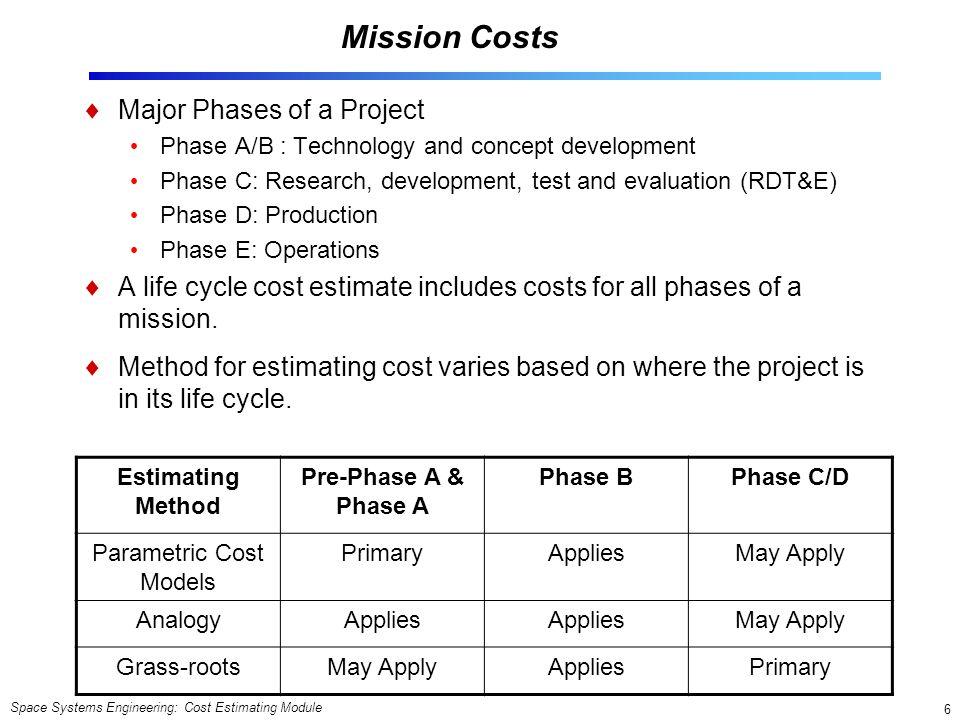 Parametric Cost Models