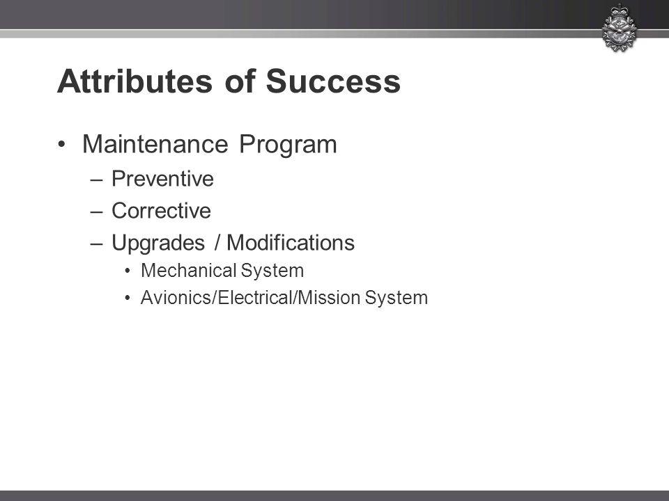 Attributes of Success Maintenance Program Preventive Corrective