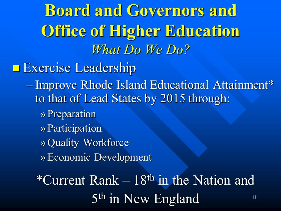 Board and Governors and Office of Higher Education What Do We Do