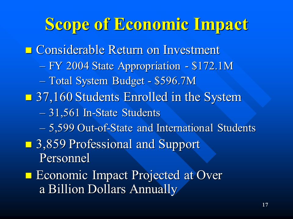 Scope of Economic Impact