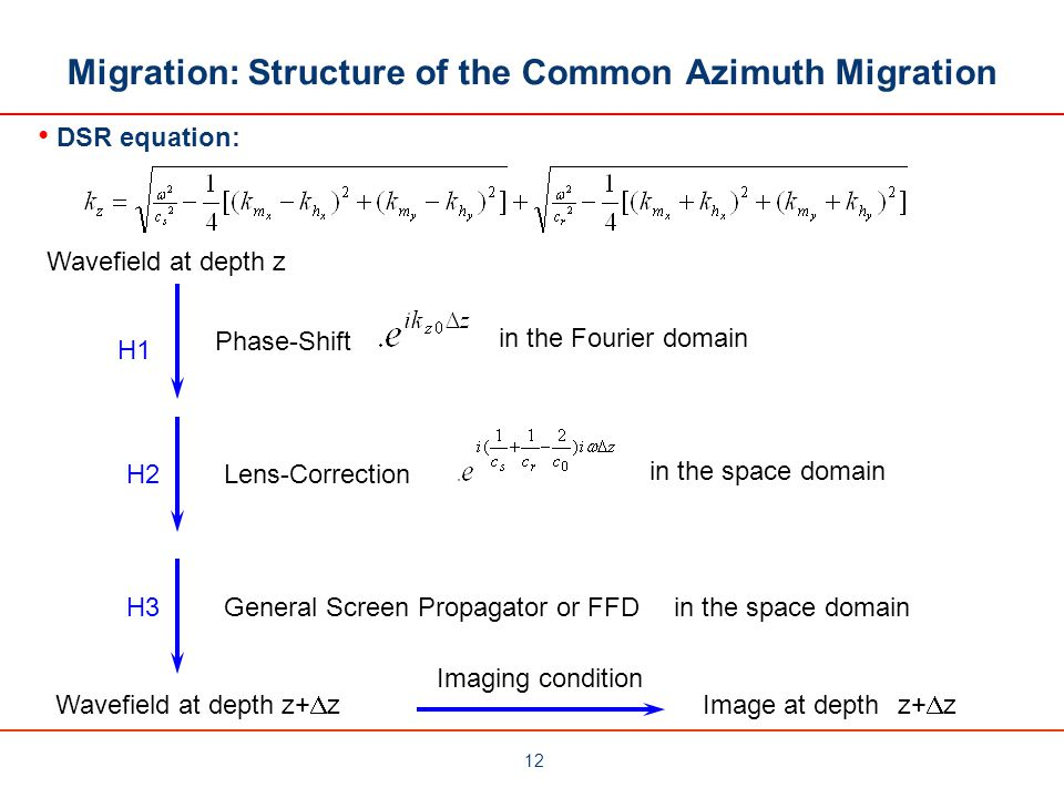 Migration: Structure of the Common Azimuth Migration