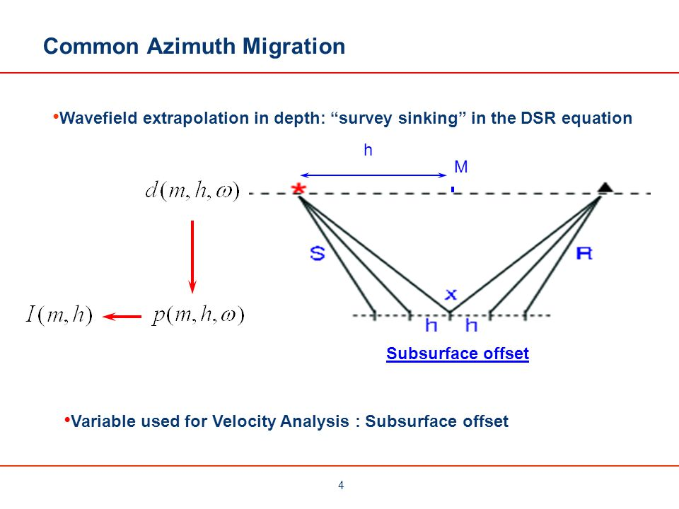 Common Azimuth Migration