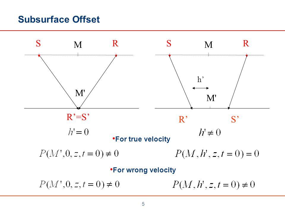 Subsurface Offset S M R S M R h' M M R'=S' R' S' For true velocity