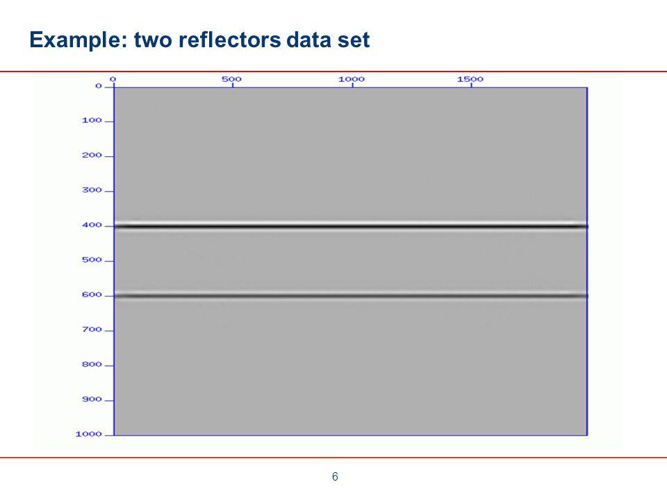 Example: two reflectors data set