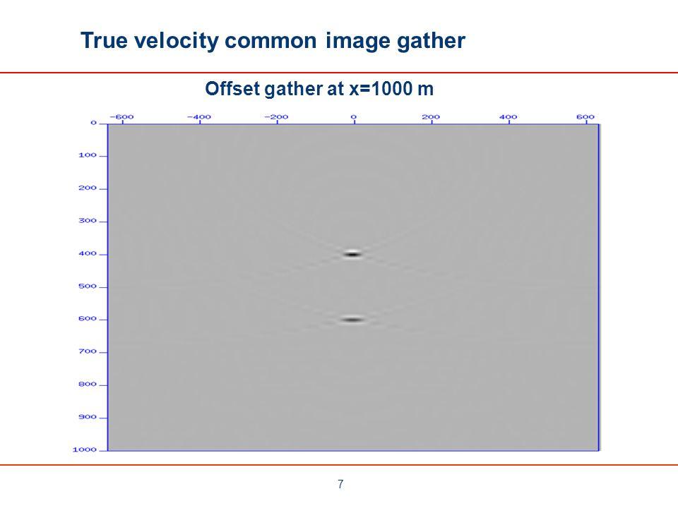 True velocity common image gather