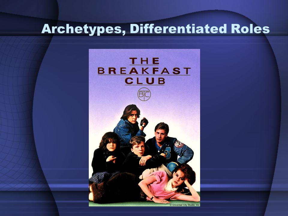 Archetypes, Differentiated Roles