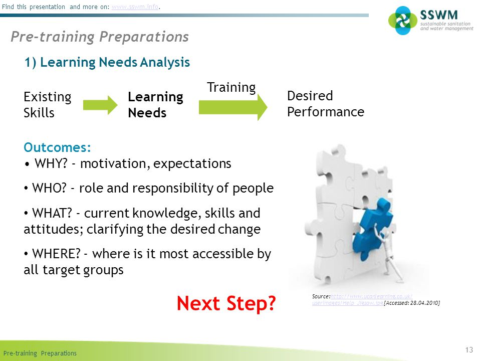Next Step Pre-training Preparations 1) Learning Needs Analysis