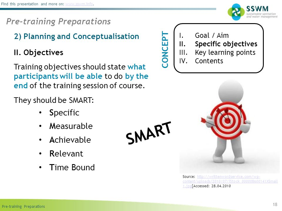 SMART Pre-training Preparations CONCEPT Specific Measurable Achievable