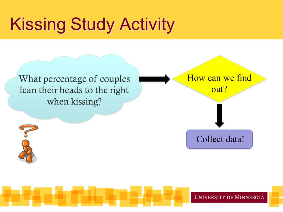 Kissing Study Activity