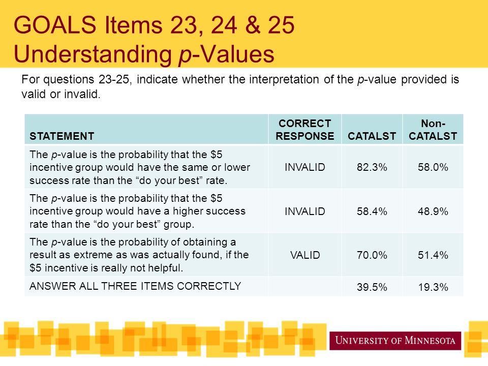GOALS Items 23, 24 & 25 Understanding p-Values