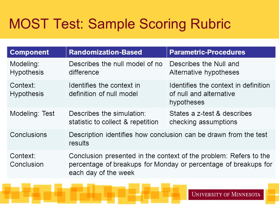 MOST Test: Sample Scoring Rubric