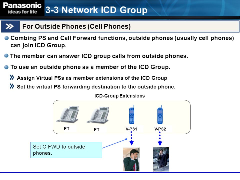 3-3 Network ICD Group For Outside Phones (Cell Phones)