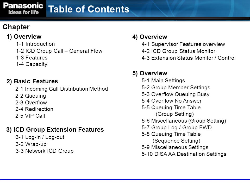 Table of Contents Chapter 1) Overview 4) Overview 5) Overview